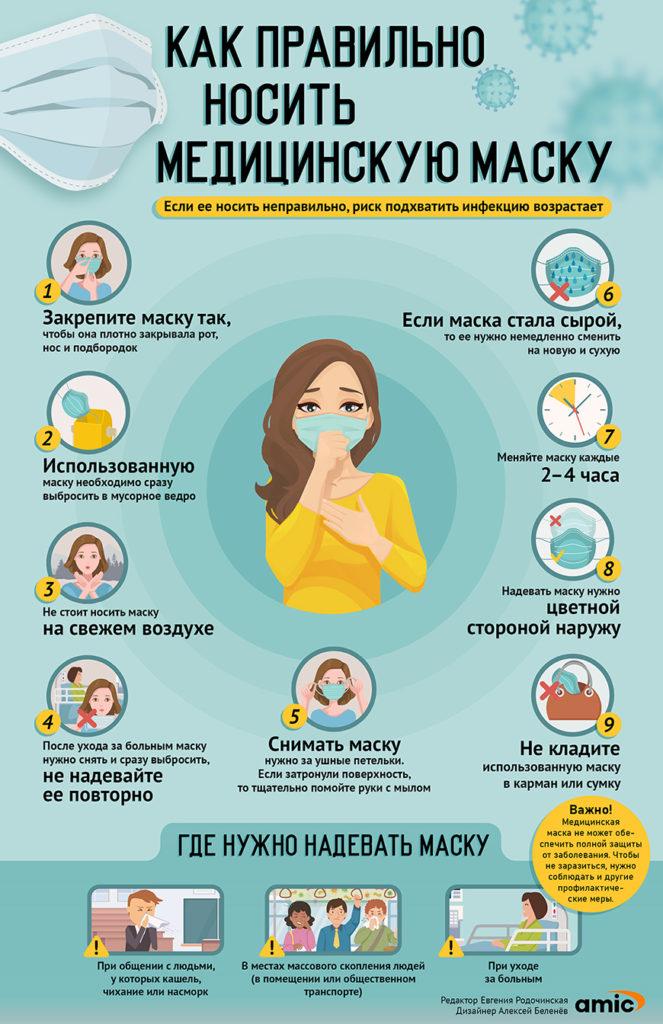 Инфографика как правильно носить медицинскую маску чтобы не заразиться коронавирусом