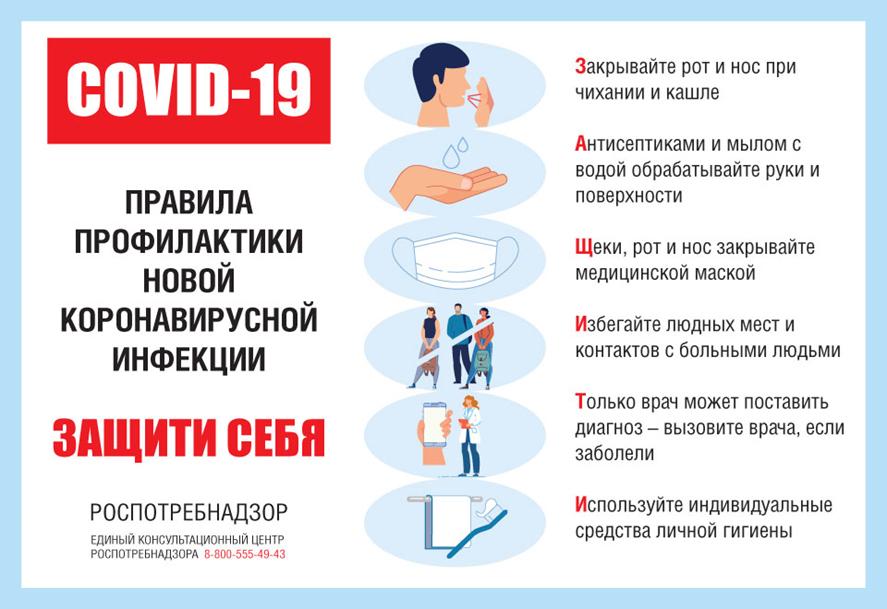 Правила профилактики коронавируса COVID-19