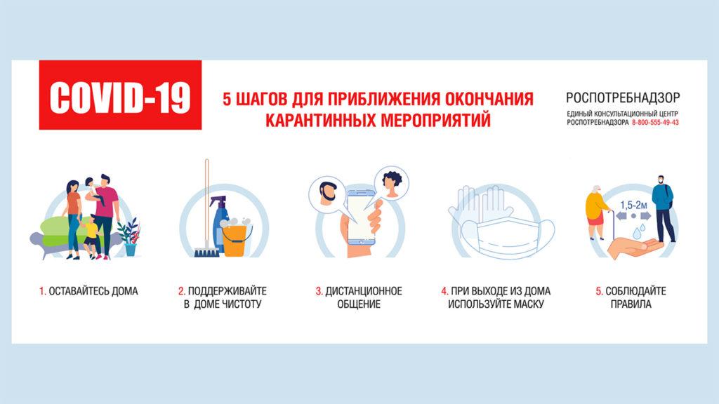 5 простых шагов для окончания карантина в Московской области