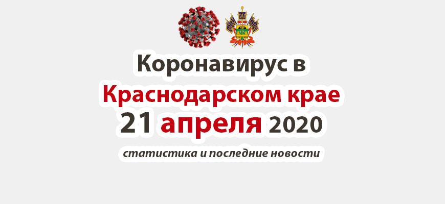 Коронавирус в Краснодарском крае 21 апреля 2020