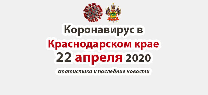 Коронавирус в Краснодарском крае 22 апреля 2020