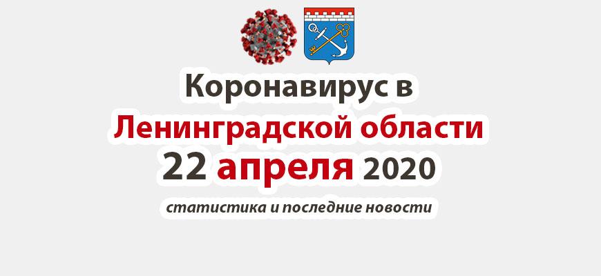 Коронавирус в Ленинградской области 22 апреля 2020