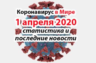 Коронавирус COVID-19 в мире статистика на 1 апреля 2020