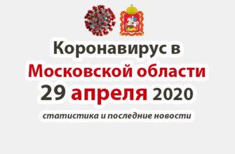Коронавирус в Московской области на 29 апреля 2020 года