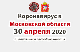 Коронавирус в Московской области на 30 апреля 2020 года