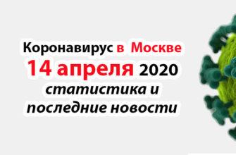 Коронавирус в Москве на 14 апреля 2020 года