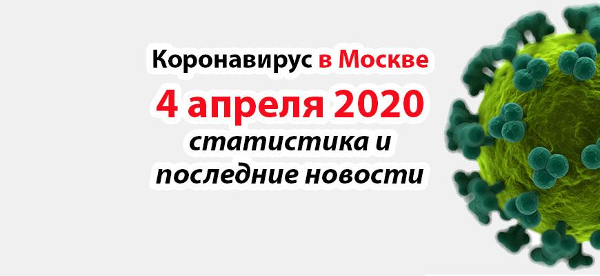 Коронавирус в Москве на 4 апреля 2020 года