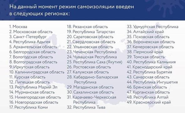 Режим самоизоляции в регионах России