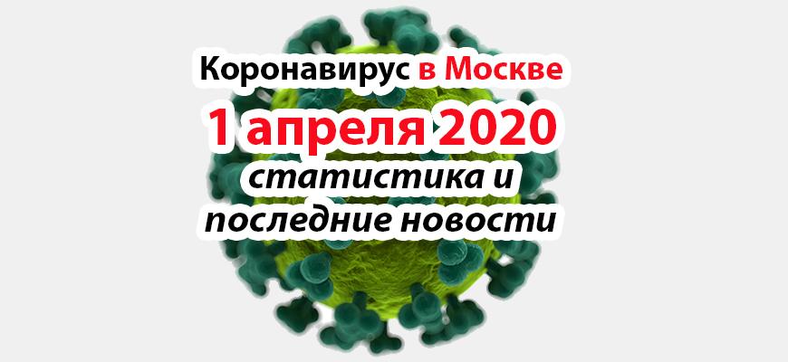 Коронавирус в Москве на 1 апреля 2020 года
