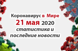 Коронавирус COVID-19 в мире статистика на 21 мая 2020
