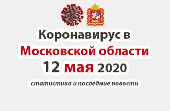 Коронавирус в Московской области на 12 мая 2020 года