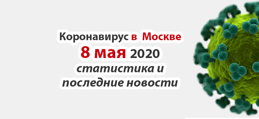 Коронавирус в Москве на 8 мая 2020 года