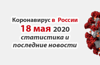 Коронавирус в России на 18 мая 2020 года