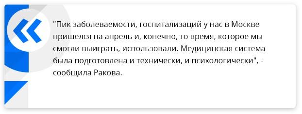 Анастасия Ракова о пики заболеваемости КОВИДа