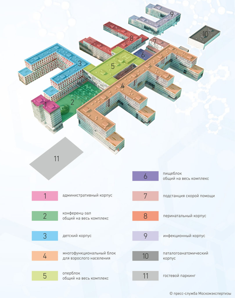 Схема больницы в Коммунарке