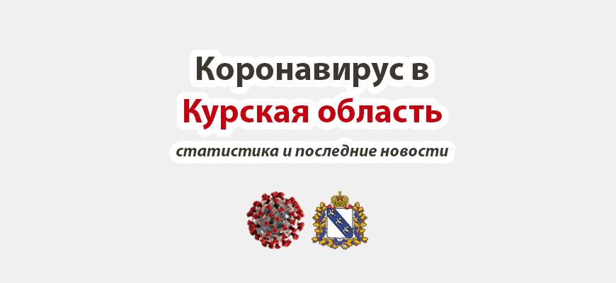 Коронавирус в Курской области