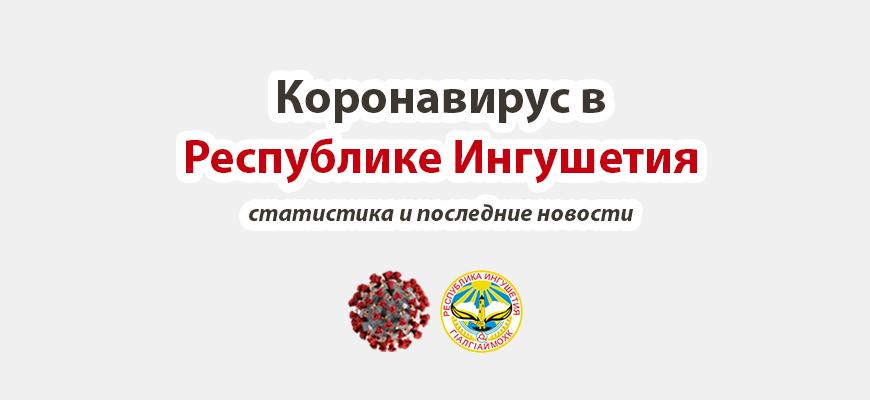 Коронавирус в Республике Ингушетия
