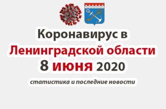 Коронавирус в Ленинградской области 8 июня 2020