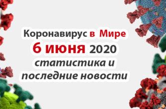 Коронавирус COVID-19 в мире статистика на 6 июня 2020