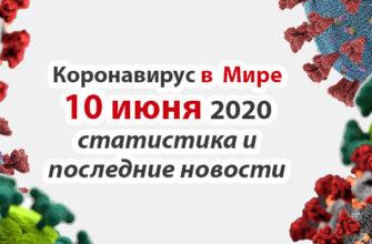 Коронавирус COVID-19 в мире статистика на 10 июня 2020