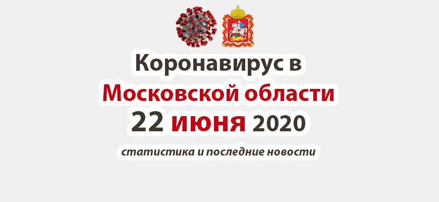 Коронавирус в Московской области на 22 июня 2020 года