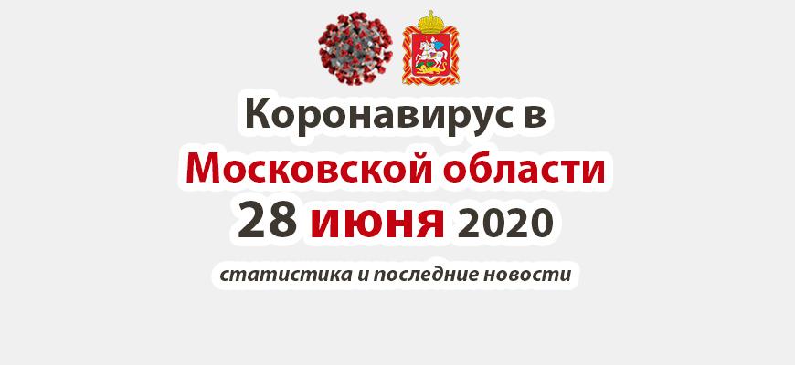 Коронавирус в Московской области на 28 июня 2020 года