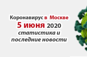 Коронавирус в Москве на 5 июня 2020 года
