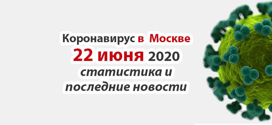 Коронавирус в Москве на 22 июня 2020 года