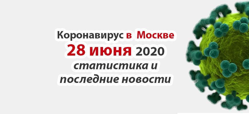 Коронавирус в Москве на 28 июня 2020 года