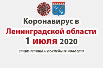 Коронавирус в Ленинградской области 1 июля 2020