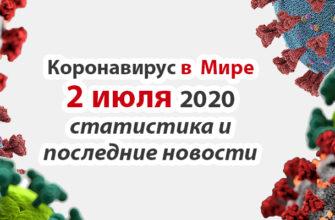 Коронавирус COVID-19 в мире статистика на 2 июля 2020