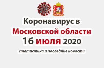 Коронавирус в Московской области на 16 июля 2020 года