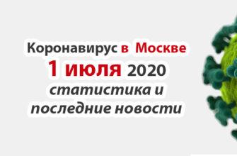 Коронавирус в Москве на 1 июля 2020 года