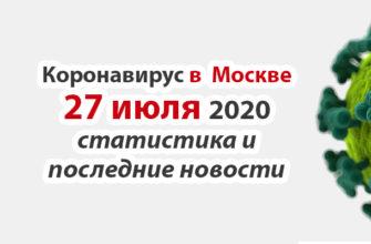Коронавирус в Москве на 27 июля 2020 года
