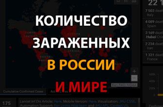 Статистика коронавируса в России и Мире в 2020 году