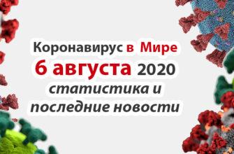 Коронавирус COVID-19 в мире статистика на 6 августа 2020