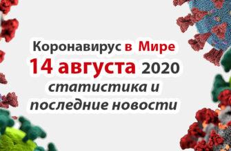 Коронавирус COVID-19 в мире статистика на 14 августа 2020