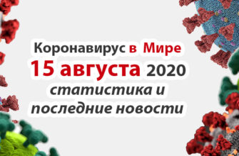 Коронавирус COVID-19 в мире статистика на 15 августа 2020