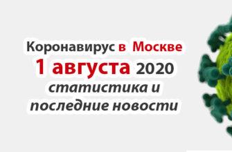 Коронавирус в Москве на 1 августа 2020 года