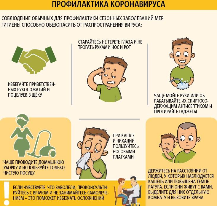 Профилактика коронавируса у детей.