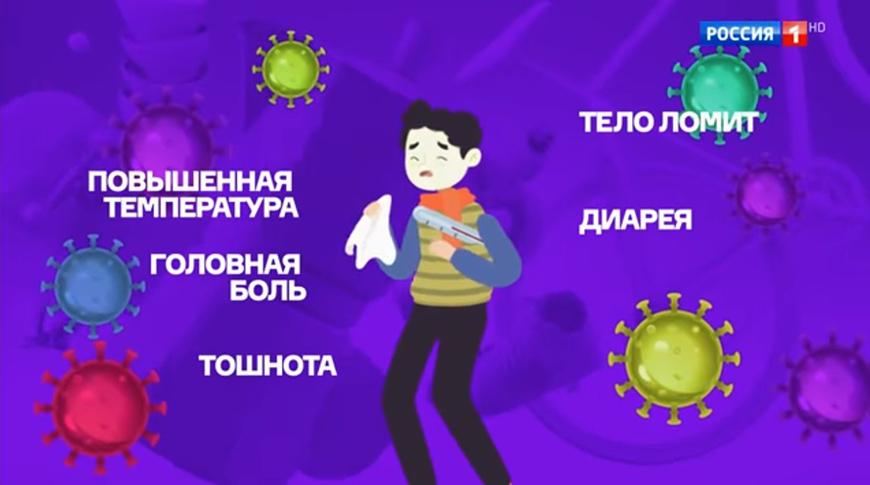 Первые симптомы КОВИД у детей.