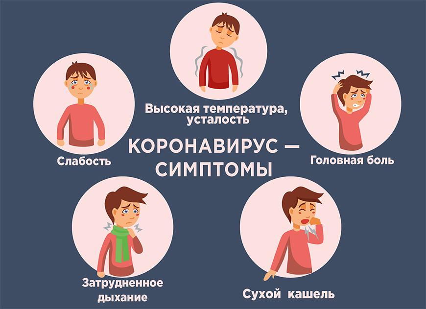 Признаки коронавирусаCOVID-19  у подростков
