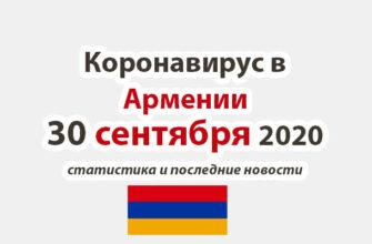 Коронавирус в Армении на 30 сентября 2020 года