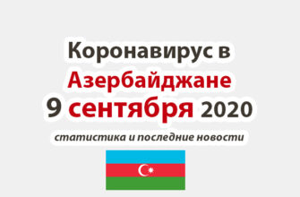 Коронавирус в Азербайджане на 9 сентября 2020 года