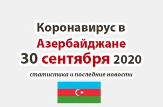 Коронавирус в Азербайджане на 30 сентября 2020 года