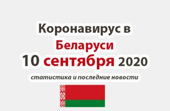 Коронавирус в Беларуси на 10 сентября 2020 года