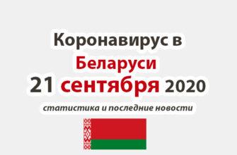 Коронавирус в Беларуси на 21 сентября 2020 года