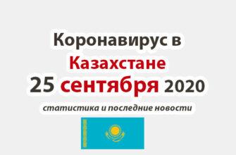 Коронавирус в Казахстане на 25 сентября 2020 года