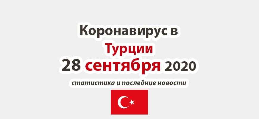 Коронавирус в Турции на 28 сентября 2020 года