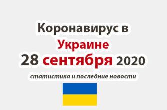Коронавирус в Украине на 28 сентября 2020 года